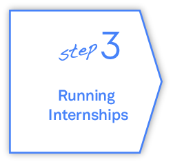 step3 Running Internships