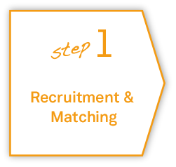 step1 Recruitment & Matching